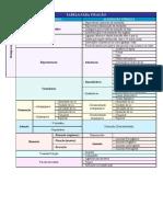 32611029 Tabela Das Funcoes Psiquicas Psicopatologia