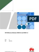 KPI Difference Between RAN12.0 and RAN11