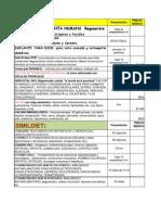 LISTA Medi-Estetix2010 TRAT ENF (1)