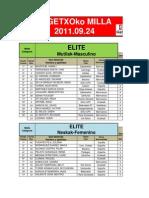 2011 5ª milla - Clasificaciones