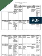 Rancangan Tahunan Pelajaran Pm f4_2011