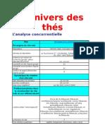 Analyse Concurentielle