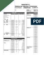 Lista de Precios Tuberia Pavco Novafort