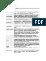 glosario ISO 9000