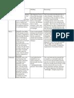 RWA Case Chart