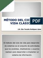 _MÉTODO(2)