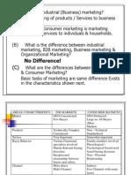 INDL MKTG Buying Behavior Models 2