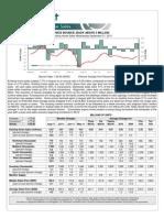 Existing Home Sales September 2011
