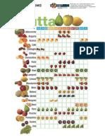 rio Frutta e Verdura Pieghevole Attach s280753