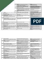 10941938 ad Resumen de Las Cuentas Del Pasivo y El Activo