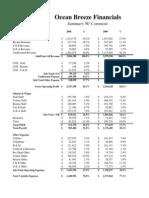 OB Financial Summary