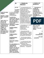 MODELO ELEMENTAL DE COMUNICACIÓN