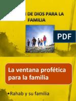 El Plan de Dios Para La Familia