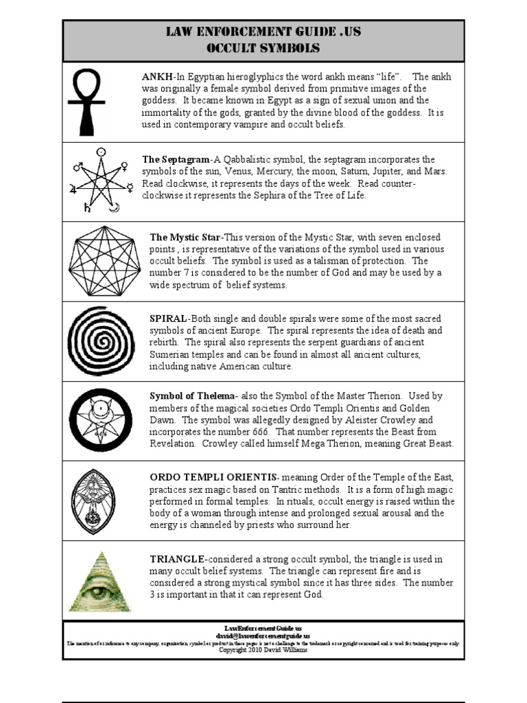 Demonic Triangle Symbol Gallery Meaning Of Text Symbols