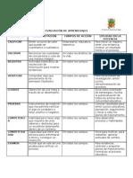 construcción de definición sobre evaluación 15-09-2011