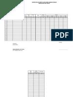 Format Rekapitulasi Kartu Inventaris Barang 2009