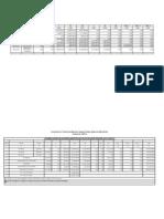 Price Adjustment Calculation