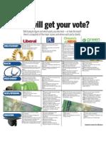 Ontario Party Platforms