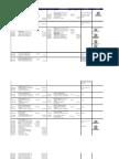 Futaba List of Adjustments