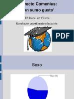 Resultados de educación (Valencia)