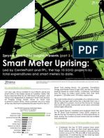[Smart Grid Market Research] (Part 3 of 3 Part Series)