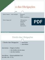 Slides Direito Civil 2