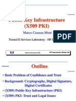 PKI Overview