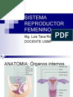 Sistema Re Product Or Femenino