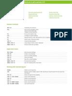 pCon Planner6 Shortcuts