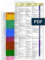 Tabla Tiempos Geologicos Geologia Rocas Tipo Orogenia Fosiles Afloramientos Muy Completa