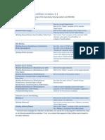 WPF Binding Cheatsheet v1 1 | X Path | Windows Presentation