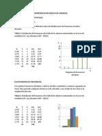 Representacion Grafica de Variables