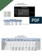 NotiCel AEE Registro Dietas Miembros Junta de Gobierno