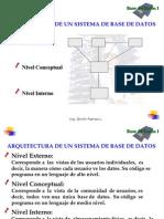 Material Apoyo Arquitectura de Un Sistema de Base de Datos