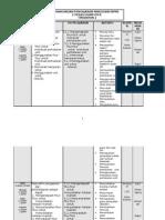 Rancangan Pengajaran Mingguan Lk 06