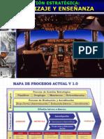 Procesos - UPeU