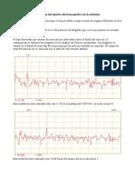 Analisis de Fourier Ondas Elec Ambient Ales