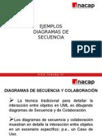 Diagramas de Secuencia, Colaboración y Actividades