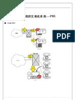 数字程控交换机系统----PBX