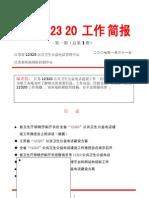 12320 > 江苏12320工作简报