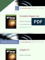 IP Storage