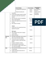 Physical Examination Table