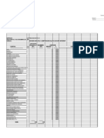 Formatos de Hojas de Trabajo, Sumarias y Revision Analitica