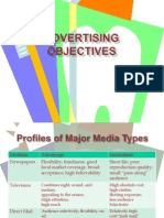 Goals & Objectives of Advt.