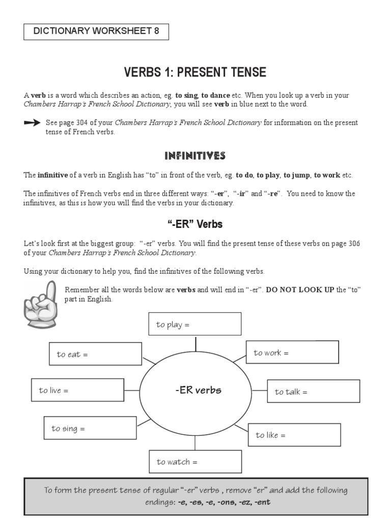 Verbs 1 Present Tense Verb Syntax