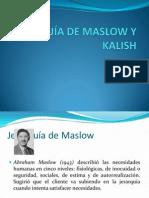 JERARQUÍA DE MASLOW Y KALISH