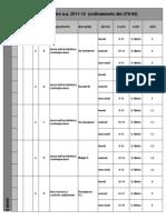 claSA--orario-270-04-I-semestre