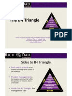 The B-I Triangle