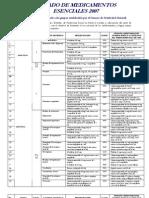 Lista Medicamentos Seguro Popular 2007