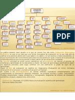 Diagrama de Evaluación Alternativa Auténtica Gabriela